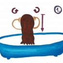 Richtige Haarwäsche – bei sensibler Kopfhaut…